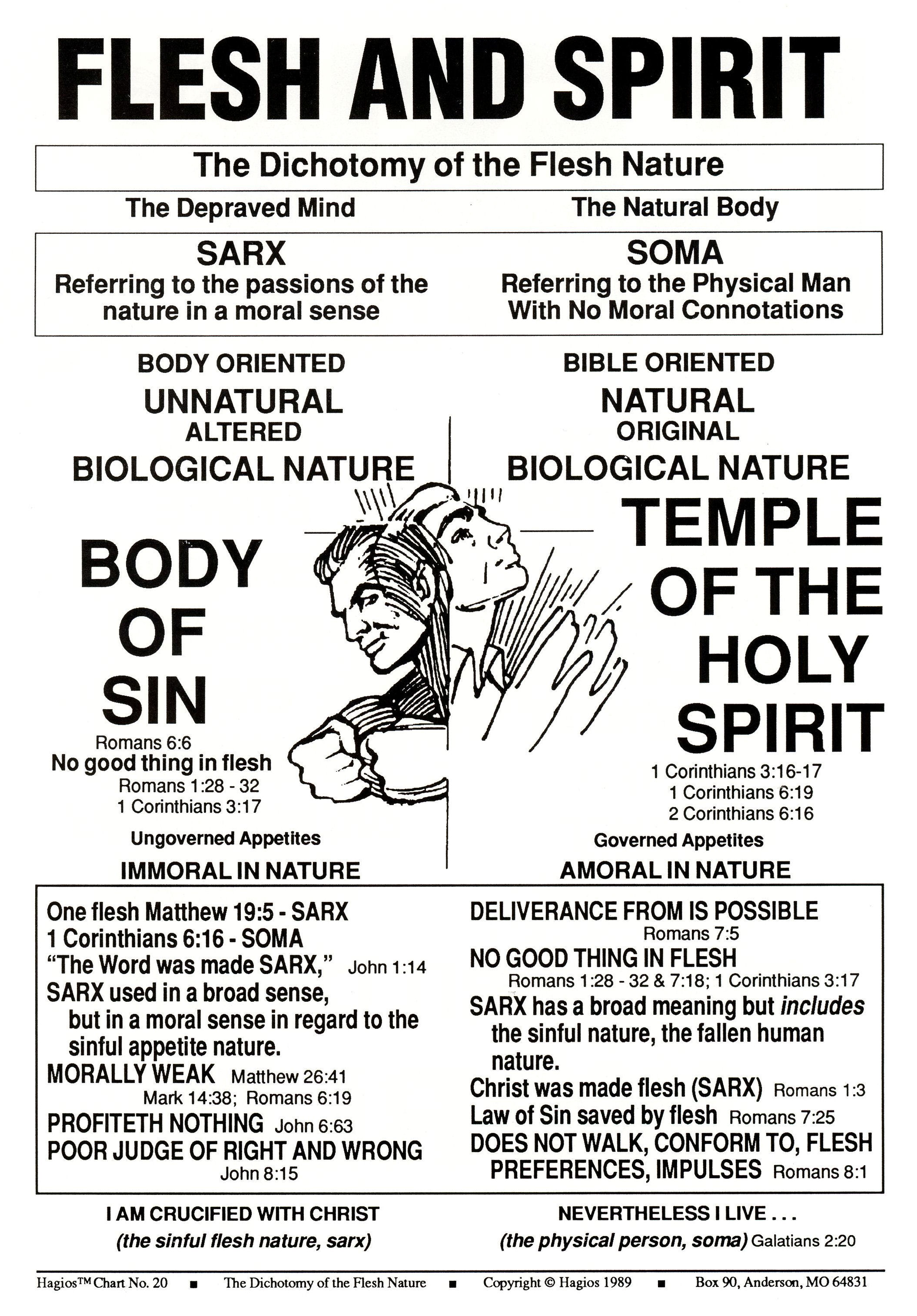 Images About Bible Study Art
