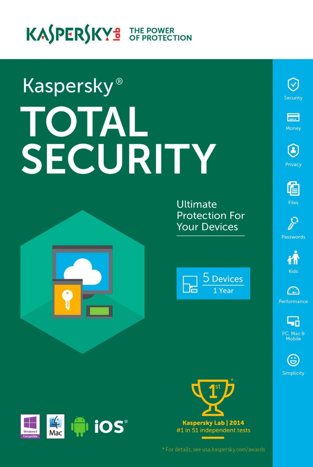 Kaspersky Total Security 2019 Activation Code Full for Lifetime