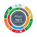 Crianza Sustentable: Aviagen Subraya Compromiso con Cinco Objetivos Prioritarios de Desarrollo Sustentable del Consejo Avícola Internacional