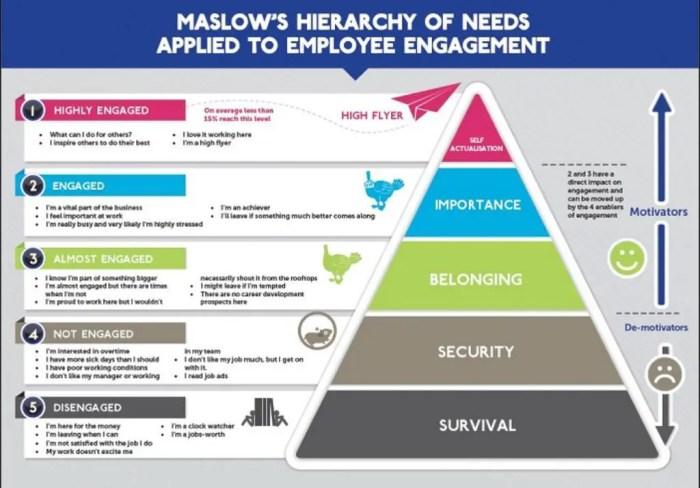 maslow_esquema