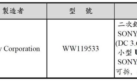 Sony WW119533 sera probablement le RX1R III?