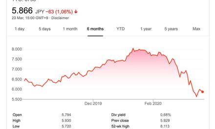 Bourse: Sony rachètera jusqu'à 4,8% des actions jusqu'en mars 2020