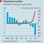 The-Economist—Chavismo-en-accion