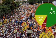 Congreso de España exige vuelta a la democracia en Venezuela
