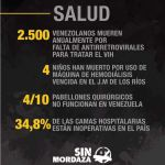 Salud-1
