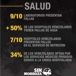 Salud-2