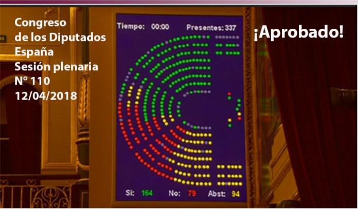 Parlamento español exige a Rajoy desconocer fraude electoral de Maduro