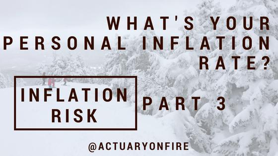 inflation risk