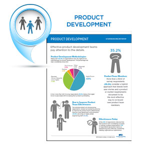 Product Development Infographic