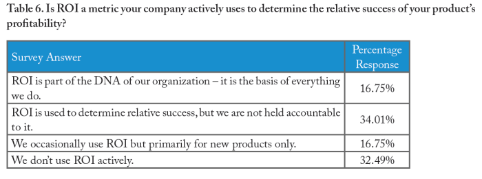 Actuation Consulting, Product Management, The Study of Product Team Performance