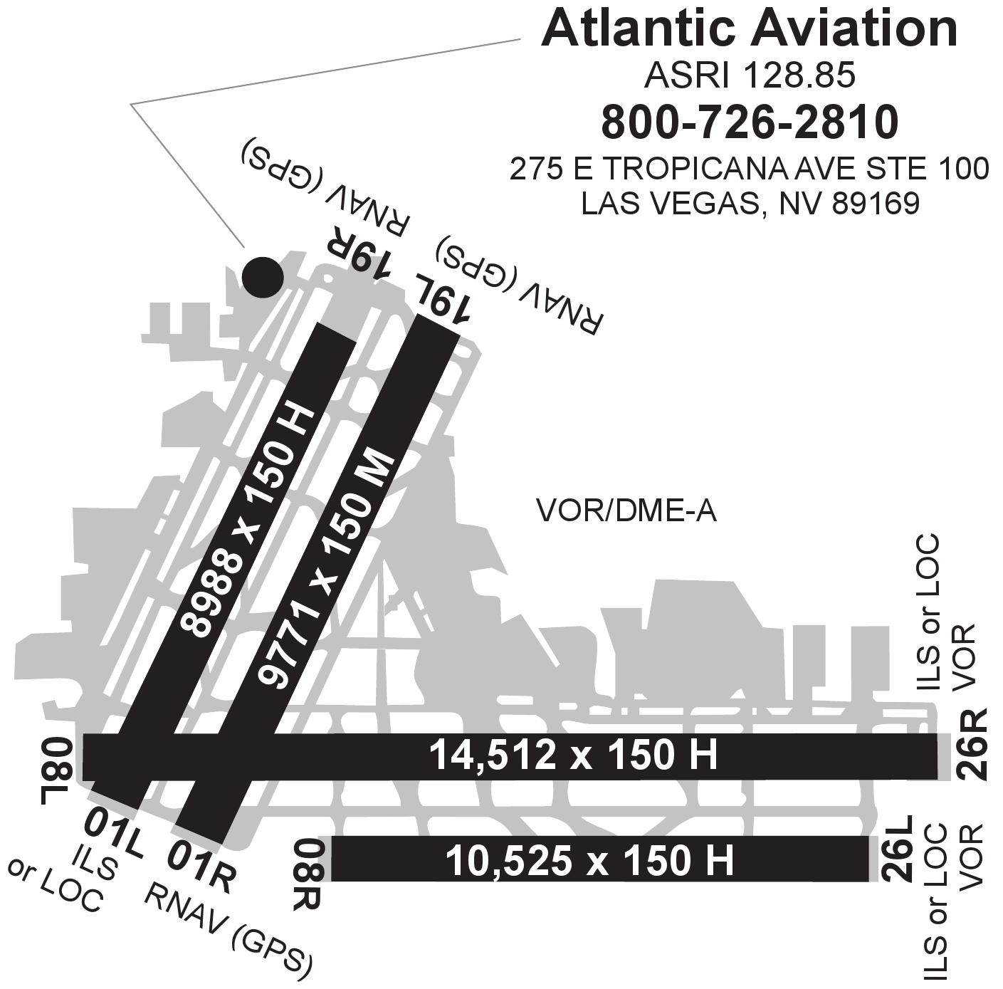 Atlantic Aviation