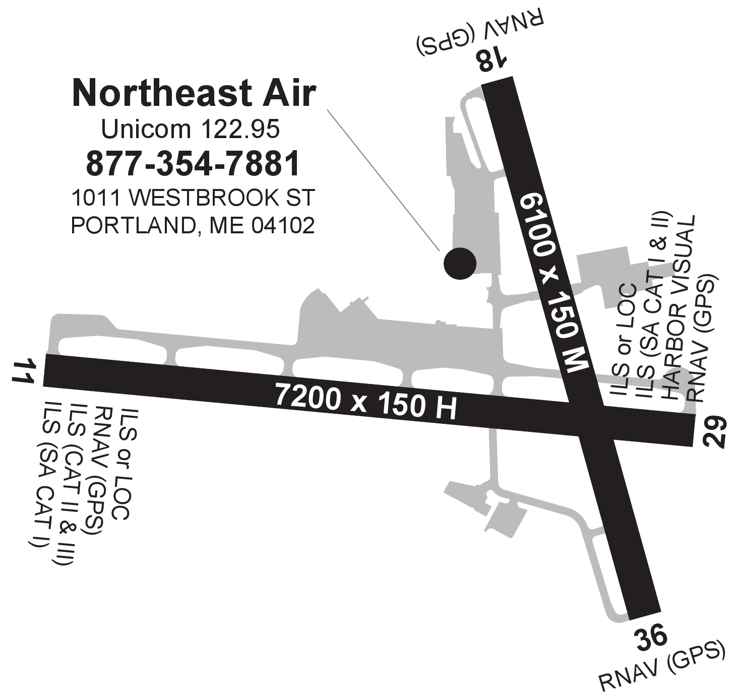 Northeast Air