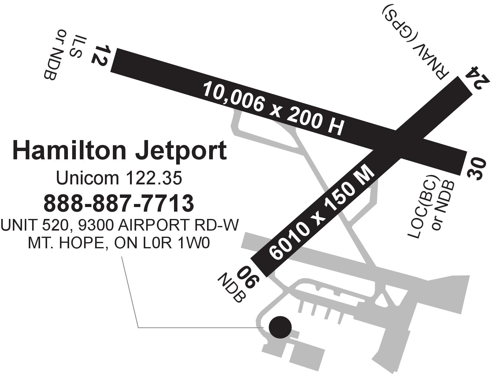 Hamilton Jetport Ltd