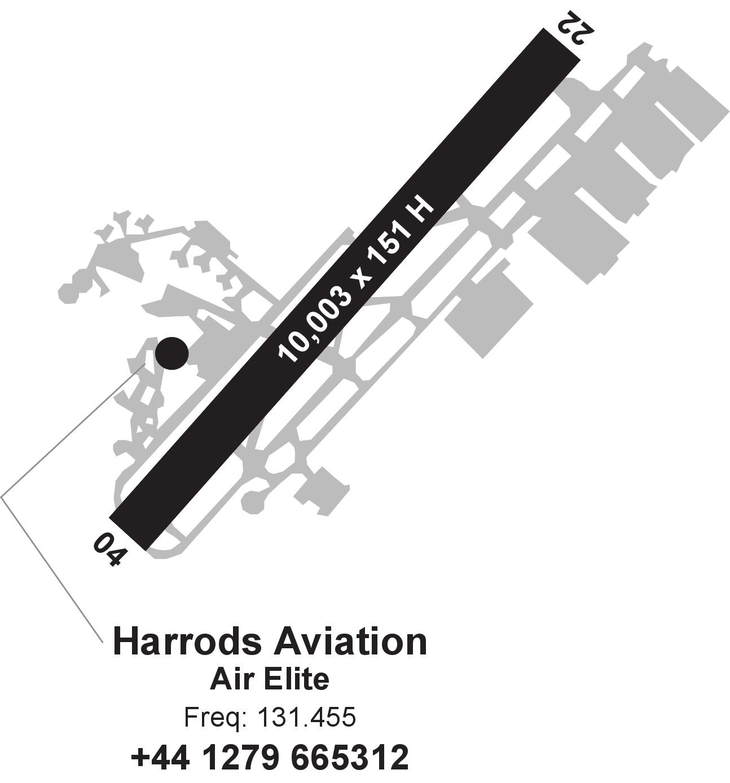 Harrods Aviation
