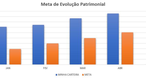 Fechamento de Abril/2019: +2,40%