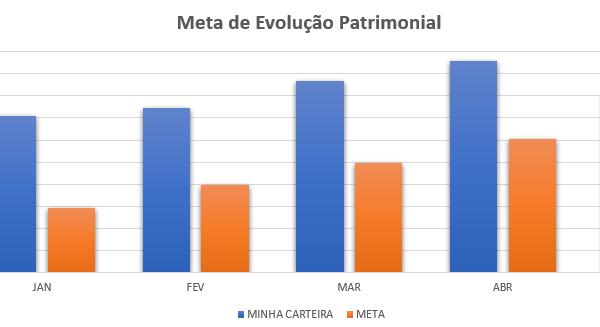 Fechamento de Maio/2019: -3,78%