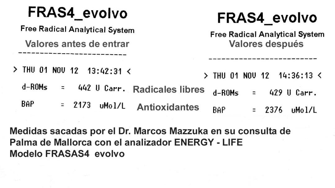 Valores Dr. Mazzuka
