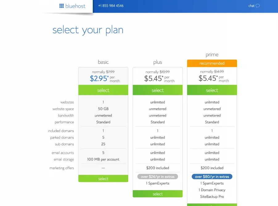 how-to-start-a-blog-with-Bluehost-coupon-best-web-hosting-how-to-start-a-blog-from-scratch-for-cheap-acupofmegan.com