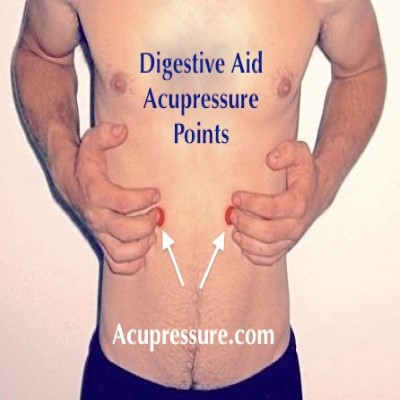 Abdominal Sorrow Point for weight loss