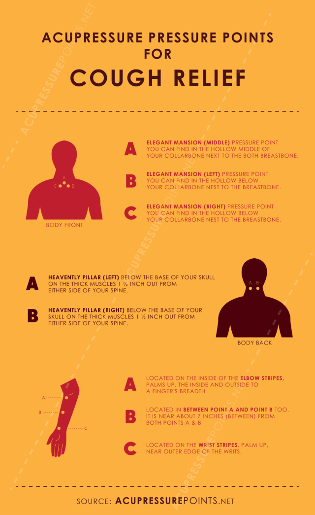 Acupressure Points for Cough Relief Infographic