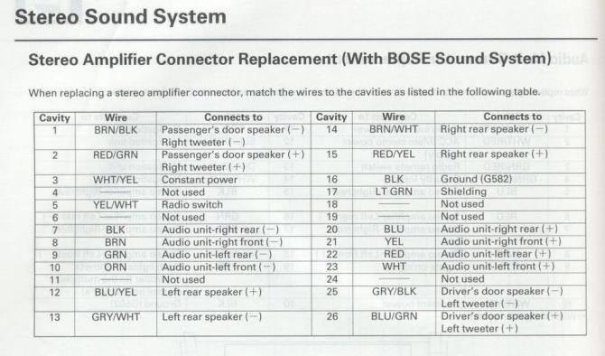 looking for amp wire diagram for factory bose  acurazine