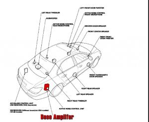 Acura Tl Aftermarket Amp Install  Auto Electrical Wiring