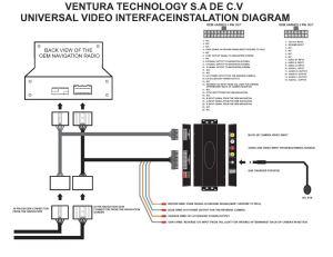 New Navi video interface w extras  Audio ip  USB