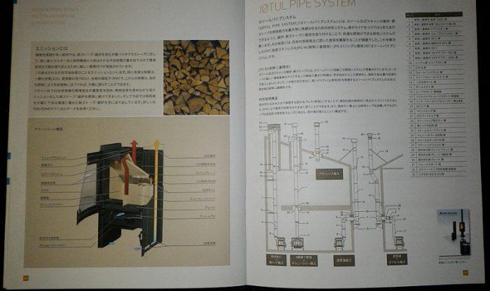 薪ストーブの燃焼メカニズムを解説している冊子