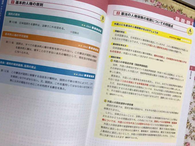 フォーサイトの行政書士テキスト(サンプル)