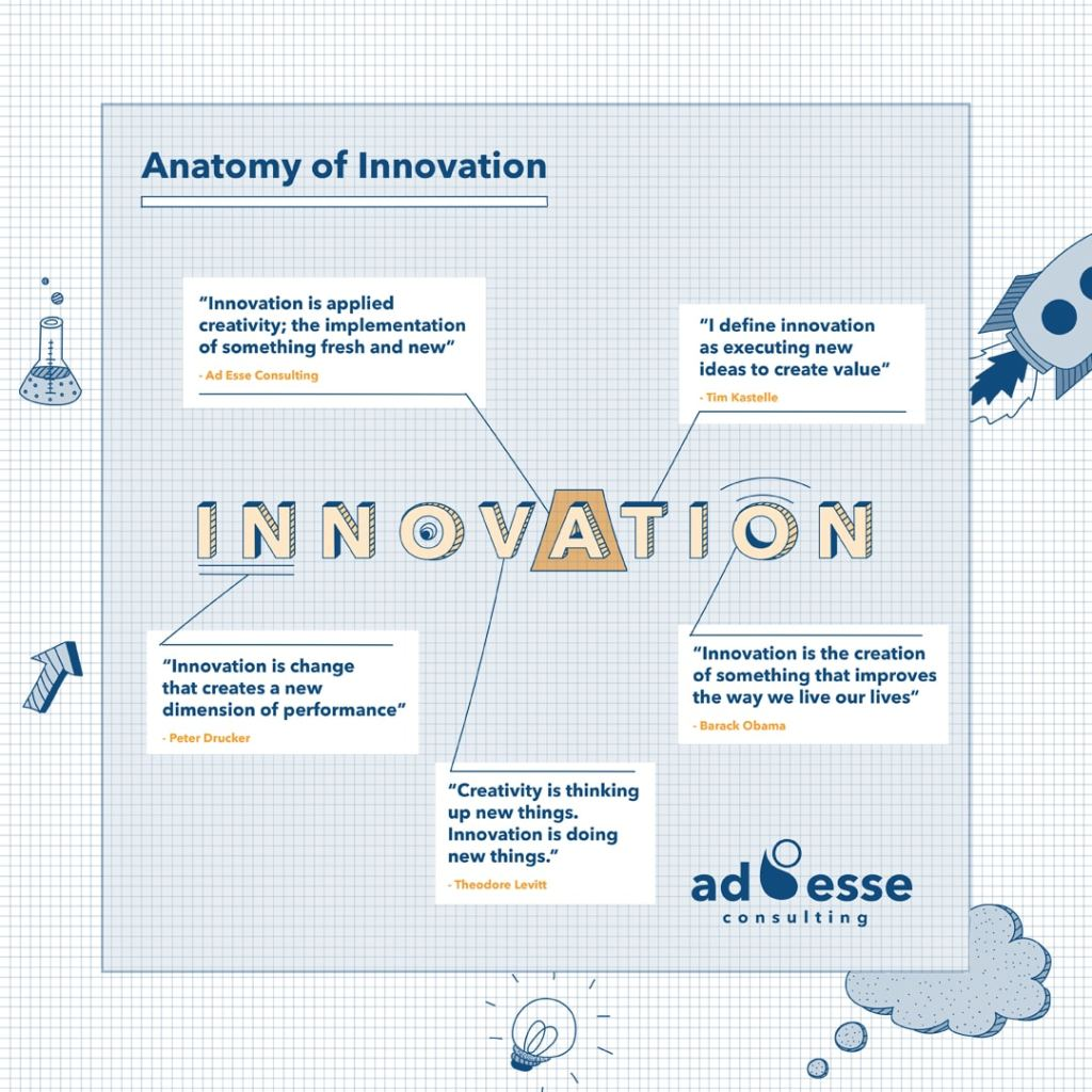 Ad Esse Consulting innovation quotes illustration