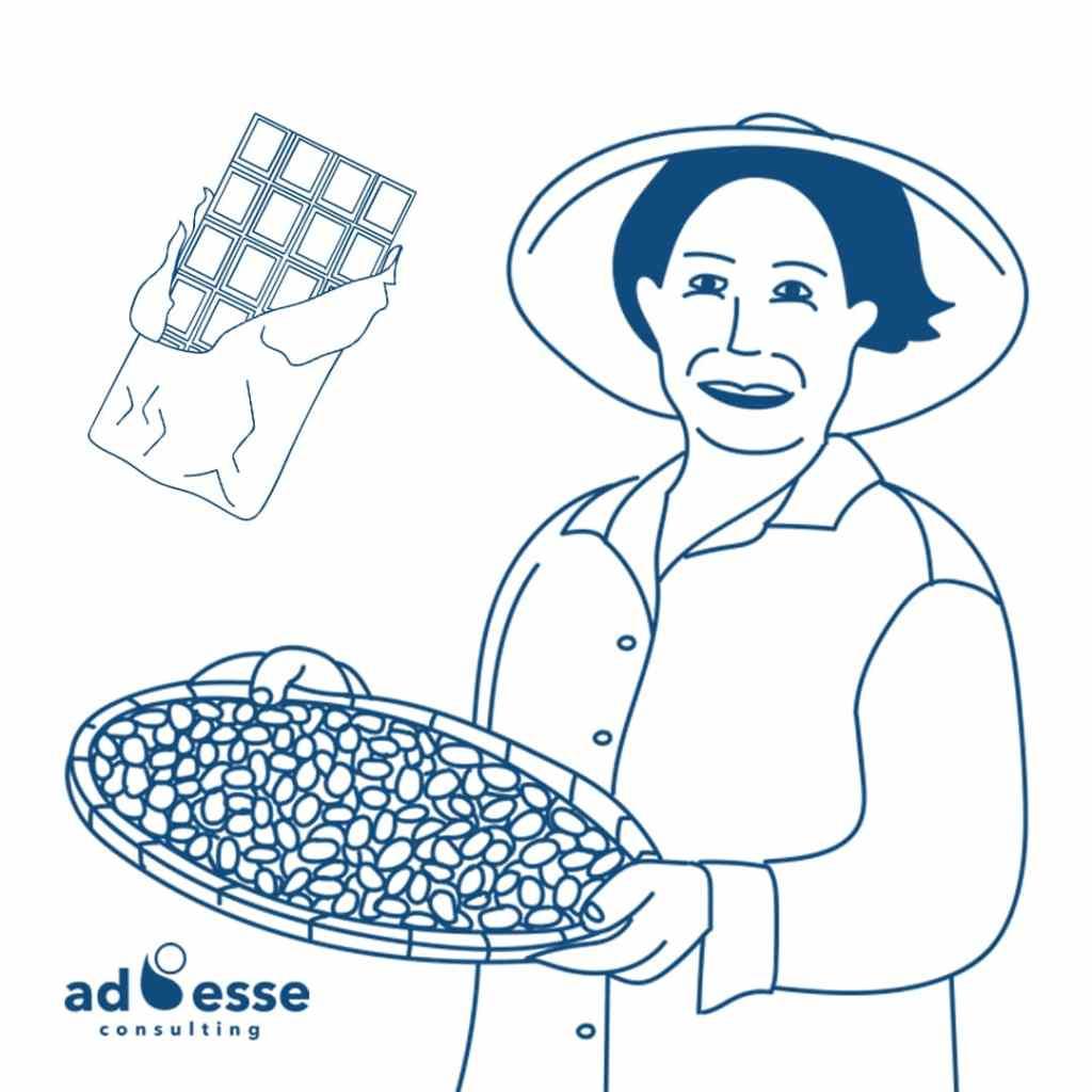 Ad Esse Consulting chocolate illustration