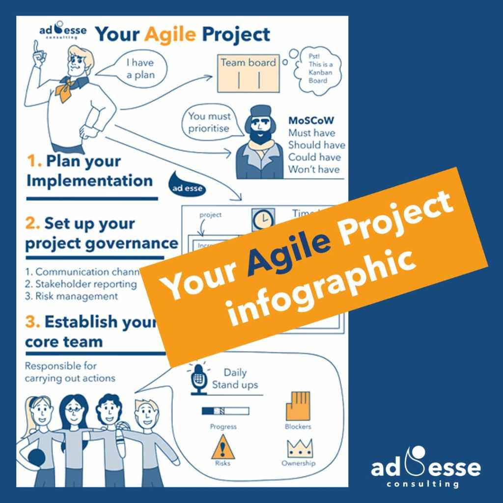Ad Esse Agile project infographic instagram