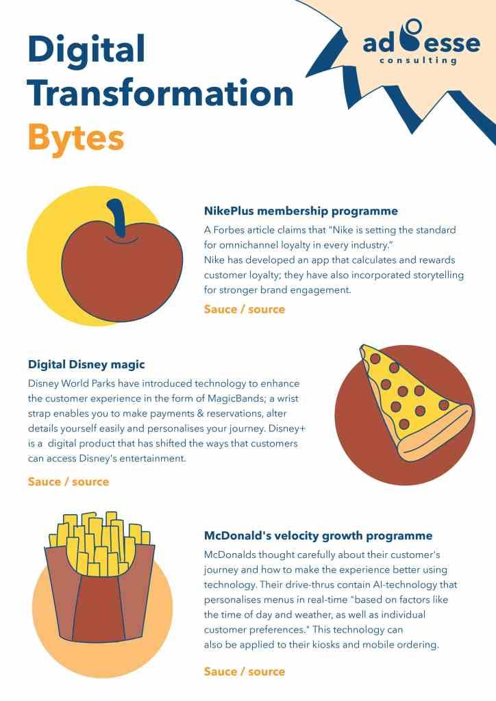 Ad Esse Consulting digital transformation ebytes infographic
