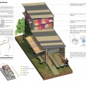 Cambodian Future House Competition Winning Proposals Courtesy of Visionary Design Development Pty Ltd.