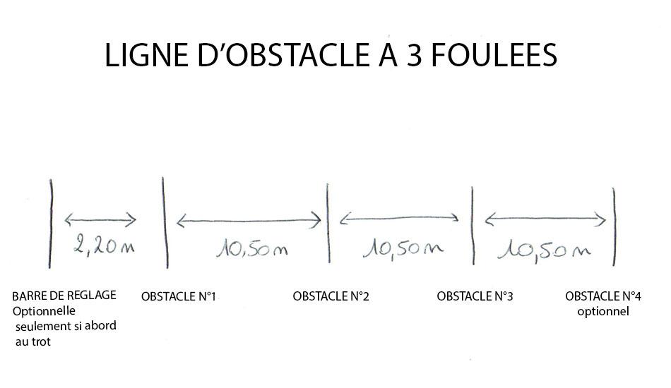 ligne-obstacle-3-foulees