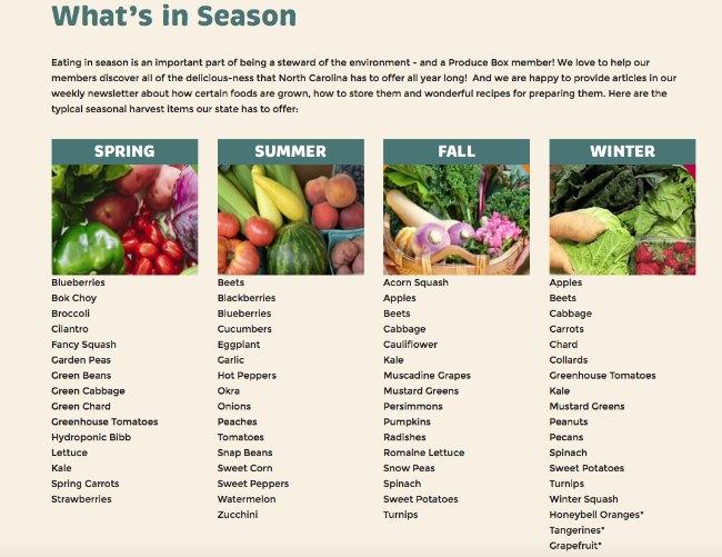 Seasonal produce in North Carolina