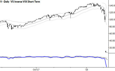 A few lessons on risk in short volatility strategies