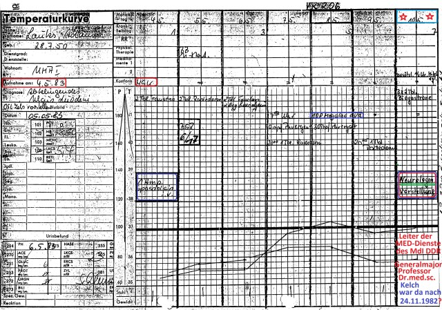 Zersetzung von Adam Lauks 1983.05.04.7