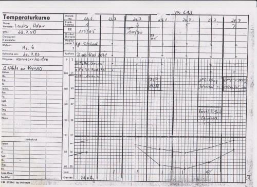 Es gab keine  Vorbereitung für eine OP in der Chirurgie am 27.7.1983. Es war eine Gewaltnotoperation  - die Aufpfählung die Zweite