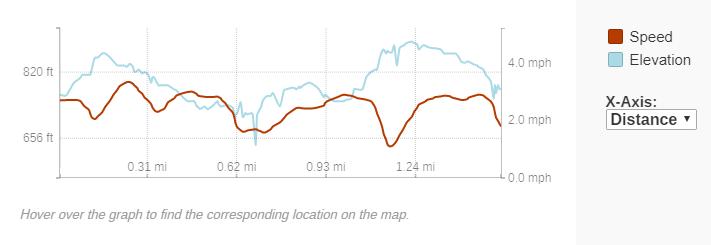 Tower Hill State Park - GaiaGPS hiking data