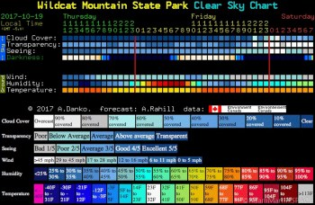 Wildcat Mountain State Park - iCSC star viewing chart helps to plan ideal astrophotography hours