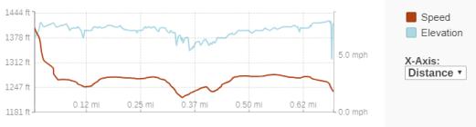 GaiaGPS hiking data @ Interstate Falls
