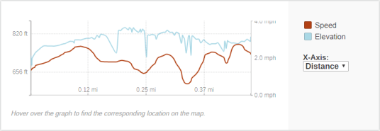 GaiaGPS hiking data @ Interstate State Park - Summit Rock Trail