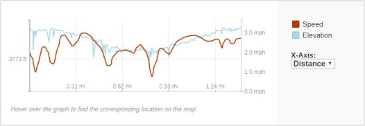 GaiaGPS hiking data @ Joshua Tree - Arch Rock Nature Trail