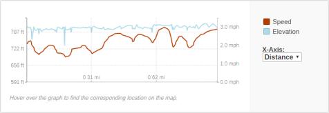 GaiaGPS hiking data @ Cadiz Springs State Recreation Area