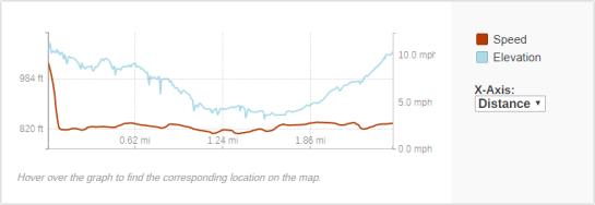 GaiaGPS hiking data @ New Glarus Woods State Park