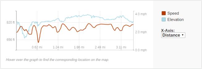 GaiaGPS hiking data @ Kinnikinnic State Park