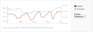 GaiaGPS hiking data @ Devil's Punchbowl