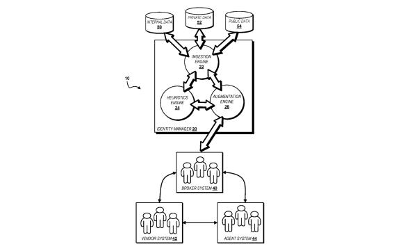 Cherre patent entity resolution