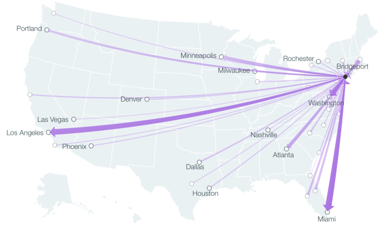 Renter migration New York